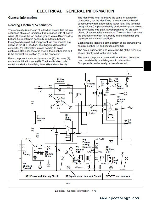 john deere x465 x475 x485 x575 x585 lawn garden tractor service manual pdf tyco tractor wire diagram diagram wiring diagrams for diy car  at gsmportal.co