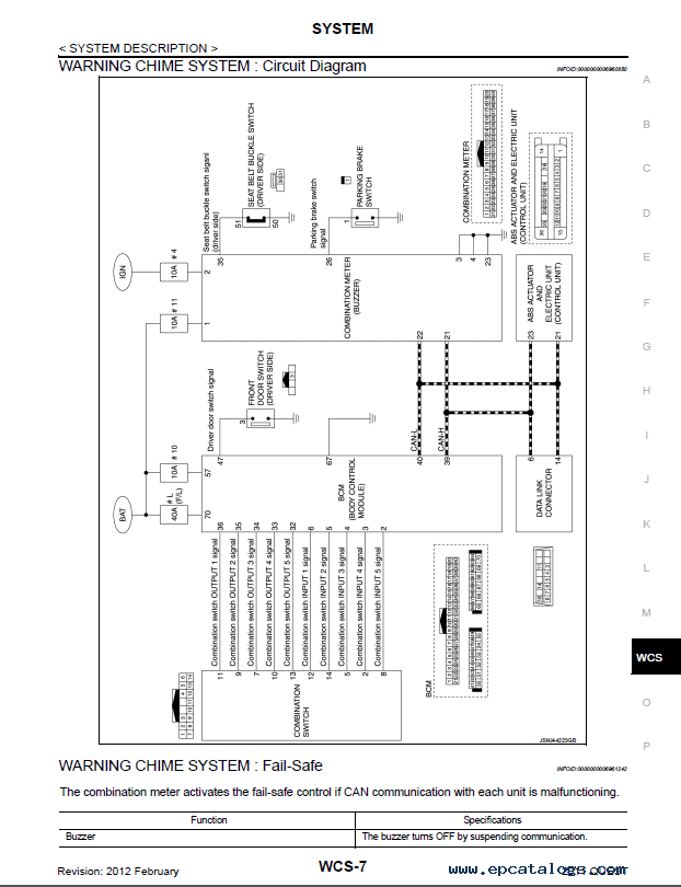 Nissan quest wiring diagram pdf nissan wiring diagrams instructions enlarge repair manual nissan quest model e52 series 2011 service pdf 6 nissan quest wiring cheapraybanclubmaster Images