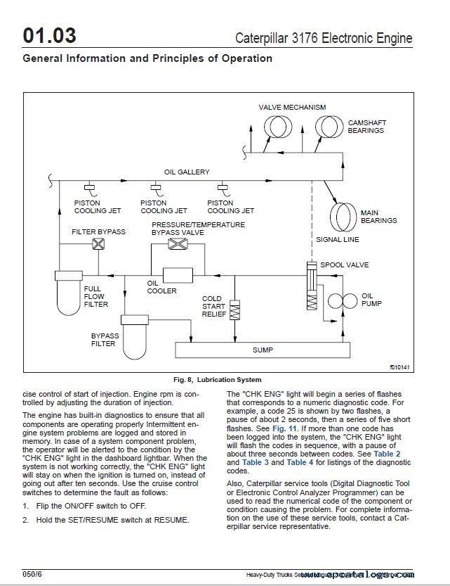 freightliner shop manual open source user manual u2022 rh dramatic varieties com 2006 freightliner columbia repair manual 2006 freightliner columbia repair manual