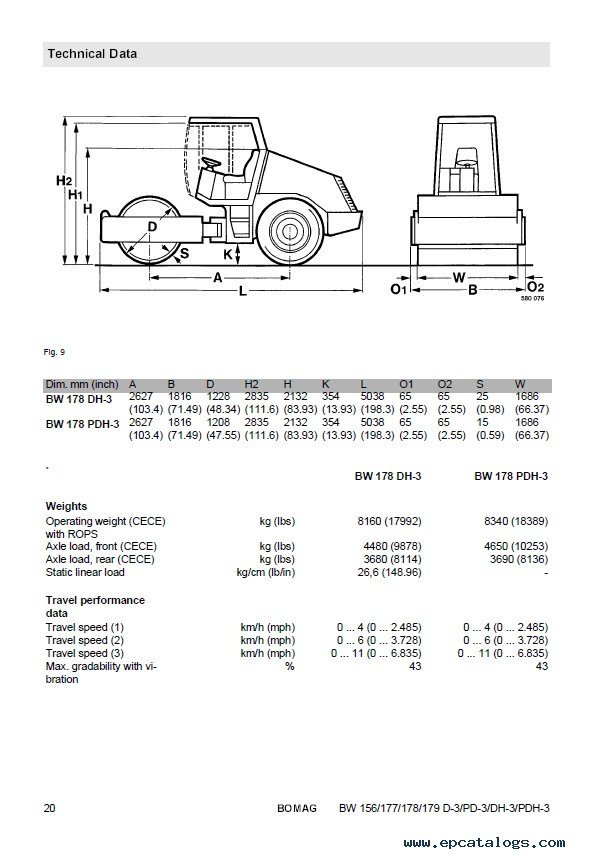 Bomag    BW156  179 DPDDHPDH   3    Drum Operating Instructions