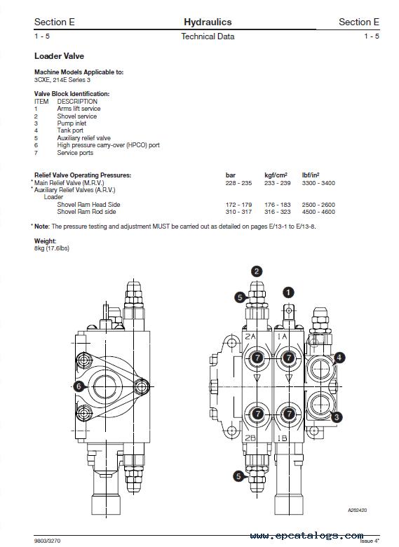 Jcb Loader 3cx 4cx 214  E 215 217 Variants Service Pdf