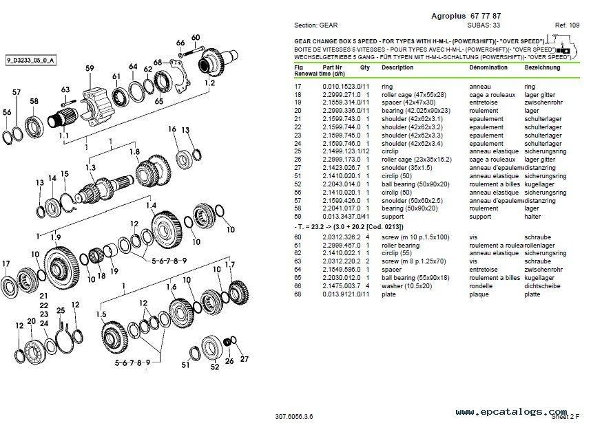 Deutz Agroplus 67 77 87 5001 Workshop Standard Times Pdf