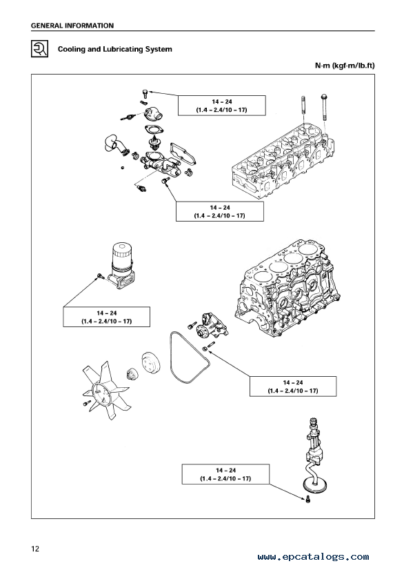 Download Isuzu Diesel Engine A