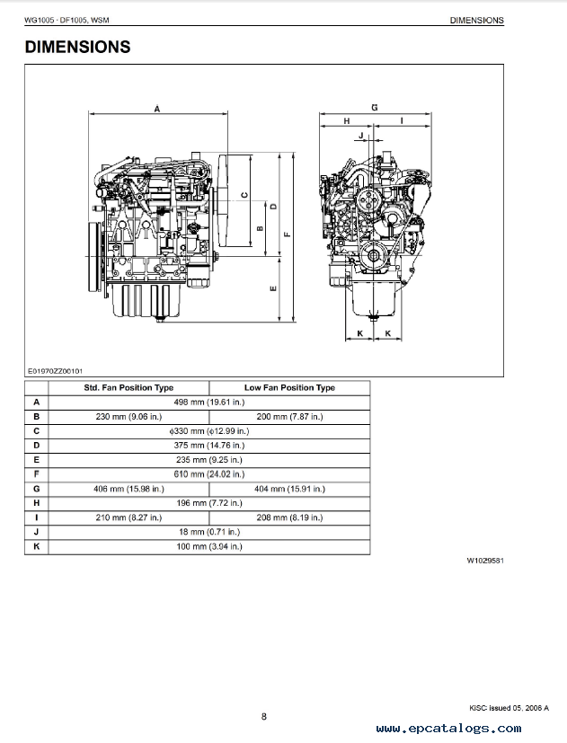 kubota wg1005 df1005 gasoline lpg engines workshop manual pdf kubota wg1005, df1005 gasoline lpg engines workshop manual pdf lpg wiring diagram pdf at bakdesigns.co