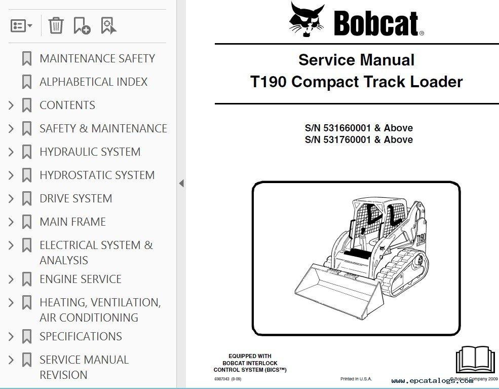 Bobcat t190 serial number decoder | Serial Number Location
