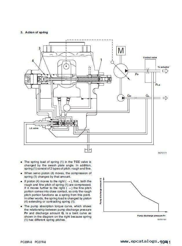 komatsu pc20r 8 pc27r 8 hydraulic excavator pdf. Black Bedroom Furniture Sets. Home Design Ideas