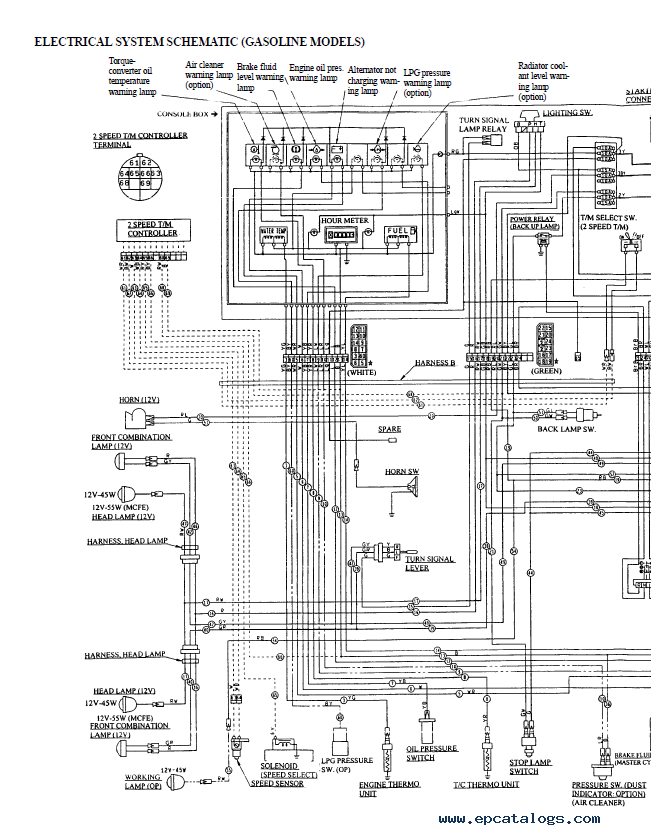 Cat Forklift Wiring Diagrams - Wiring Diagrams User on