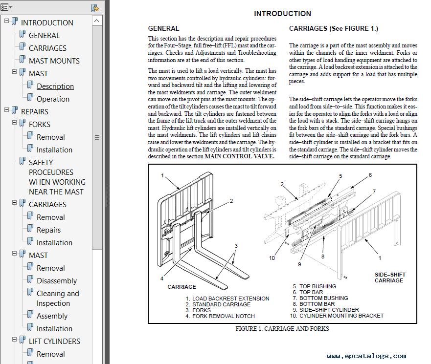 repair manual hyster class 1 for f108 (e40-65xm (pre-sem)