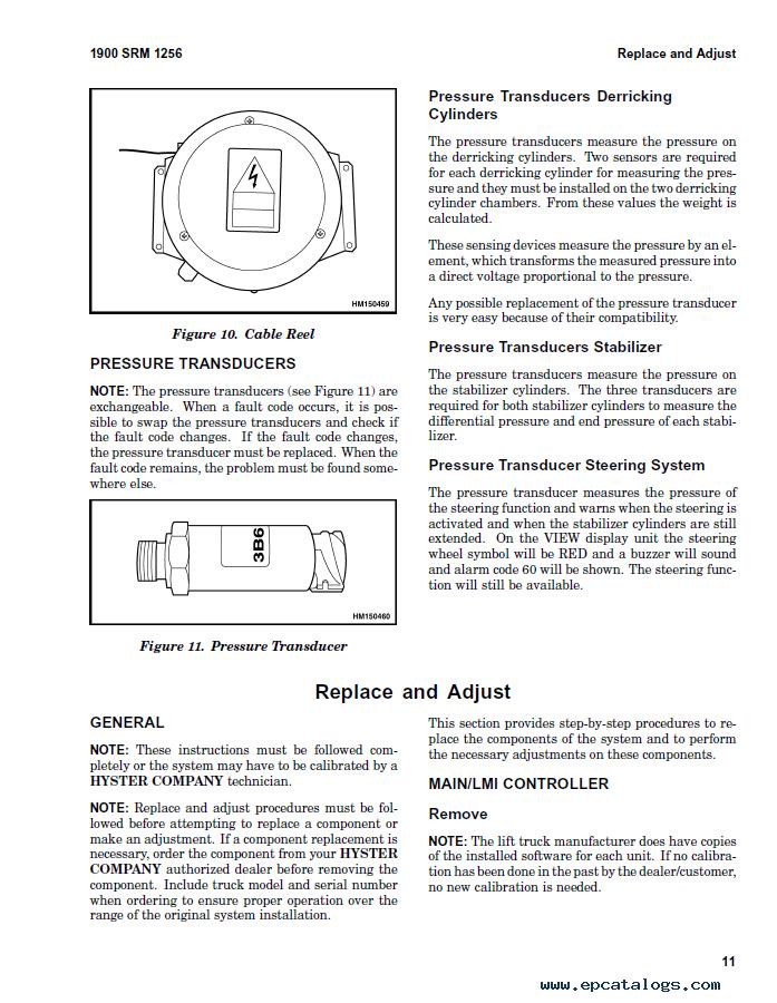 hyster operators manual download
