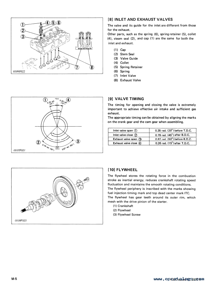 Kubota Wg 600 Wiring Diagram - Residential Electrical Symbols • on kubota tractor pdf, kubota excavator wiring-diagram, kubota service manual wiring diagram, kubota ignition switch wiring diagram, kubota b7800 wiring-diagram, kubota bx23 wiring diagram, kubota d902 wiring diagrams, kubota generator wiring diagram, kubota mx4700hst wiring, kubota rtv 900 wiring diagram, kubota parts catalog pdf, kubota tractor wiring diagrams, kubota zd21 parts diagram, kubota hst wiring,