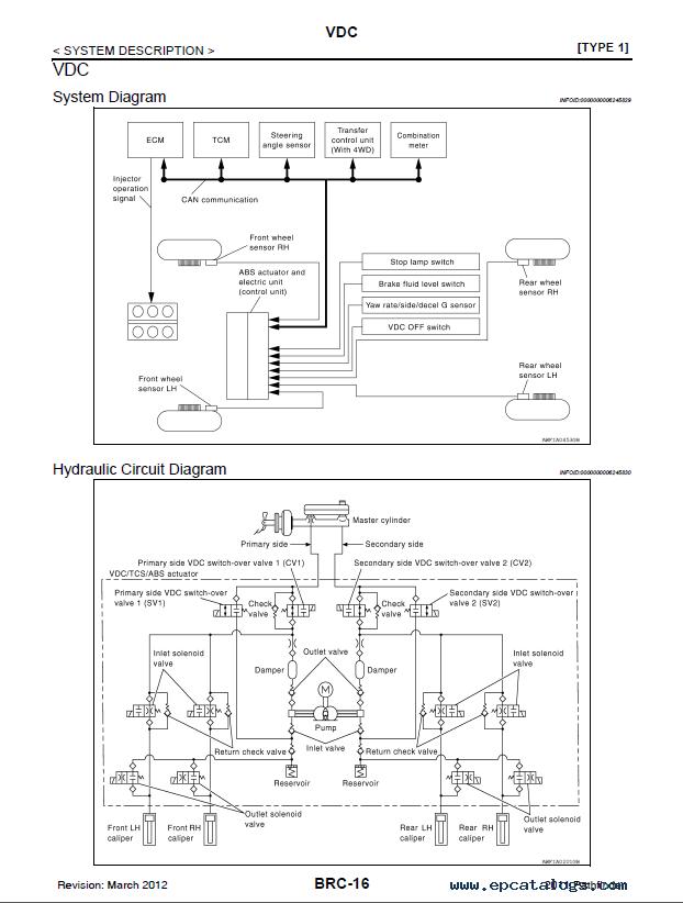 Nissan Pathfinder Model R51 Series 2011 Service Manual Pdf