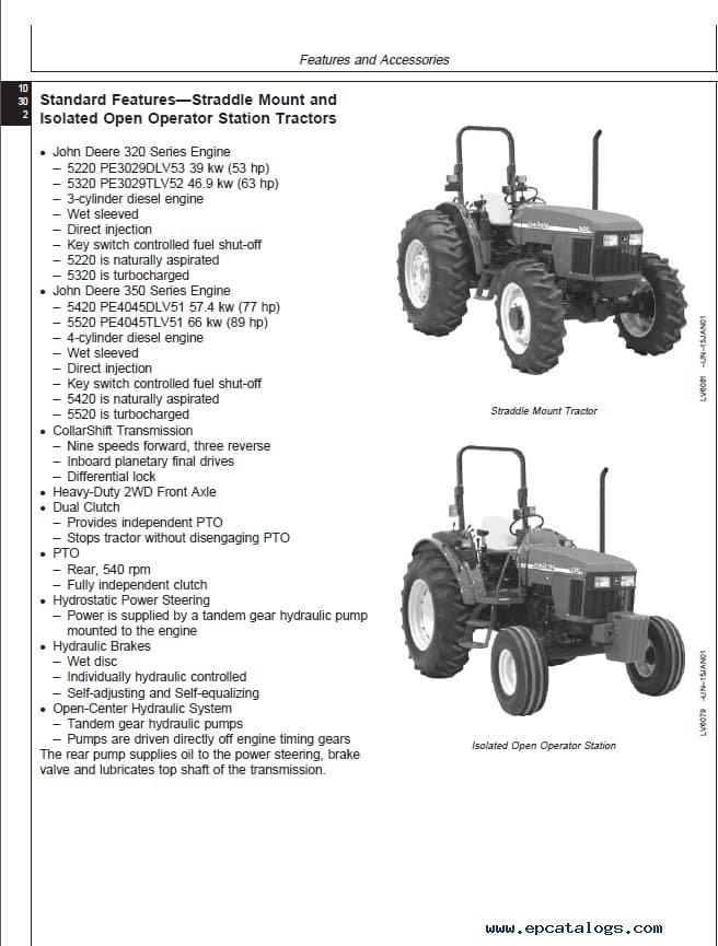 repair manual john deere 5220 5320 5420 5520 tractor repair tm2048  technical manual pdf - 2