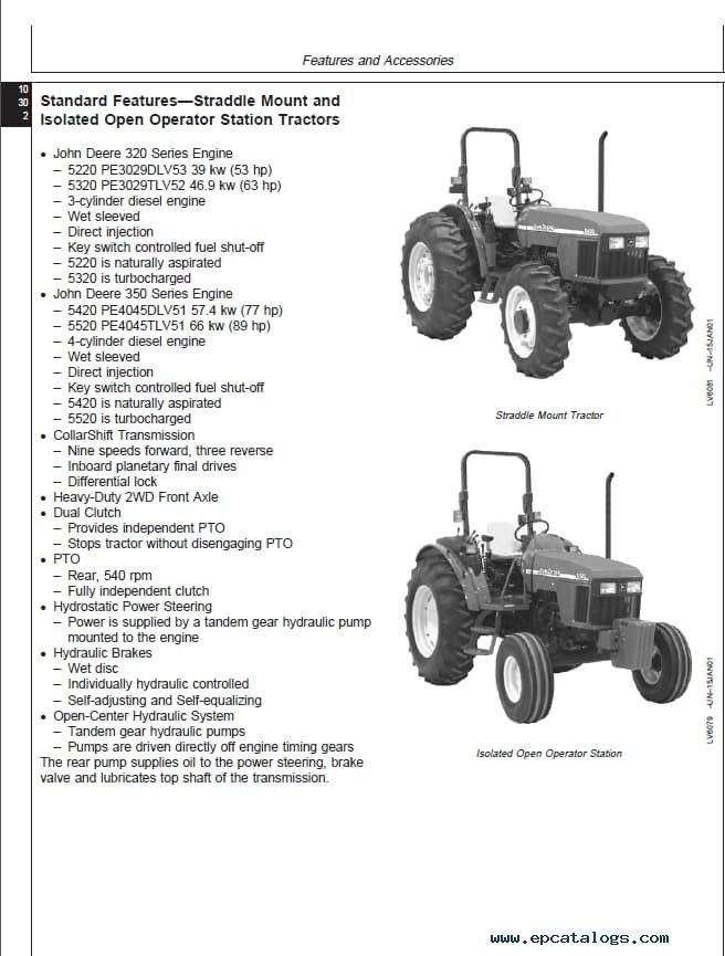 John Deere 5220 5320 5420 5520 Tractor Repair Manual PDF on john deere solenoid wiring, generac wiring harness, vermeer wiring harness, john deere stereo wiring, scag wiring harness, perkins wiring harness, mercury wiring harness, john deere lawn tractor wiring, gravely wiring harness, large wiring harness, 5.0 mustang wiring harness, allis chalmers wd wiring harness, john deere electrical harness, exmark wiring harness, john deere 410g wiring diagram, troy bilt wiring harness, porsche wiring harness, john deere wiring plug, john deere b wiring, mitsubishi wiring harness,