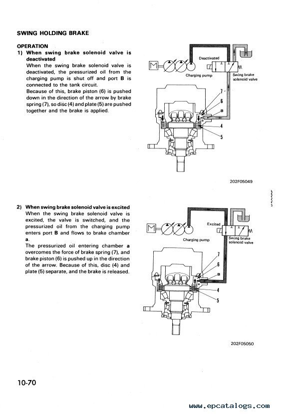 Komatsu pc120 3 Shop Manual