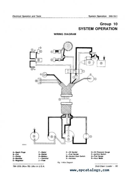 John Deere 270 Skid Steer Wiring Diagram