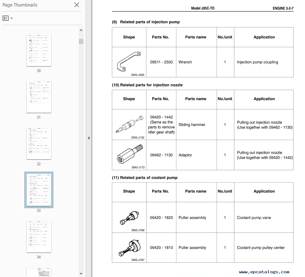 repair manual Hino Trucks FA and FB series 2004 year Workshop Manual PDF - 2