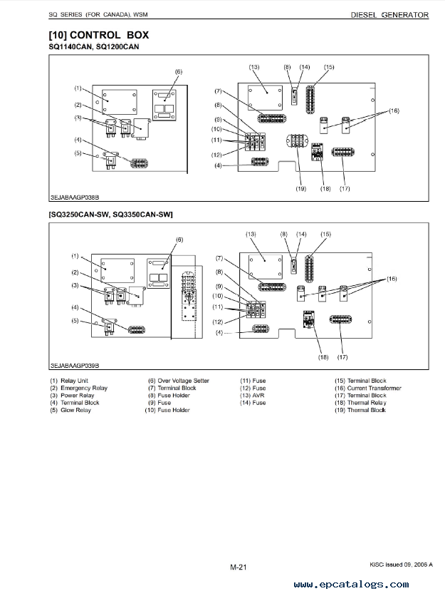 Kubota arx5500 Generator service manual on