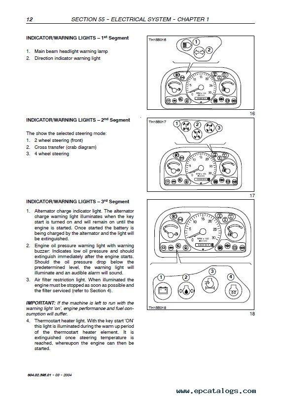 Fiat Kobelco T13, T14, T17 Telehandlers Service Manual PDF
