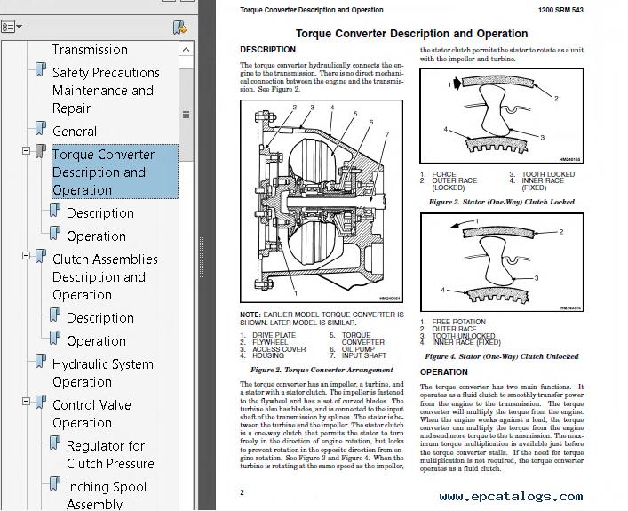 Hyster Repair manual on