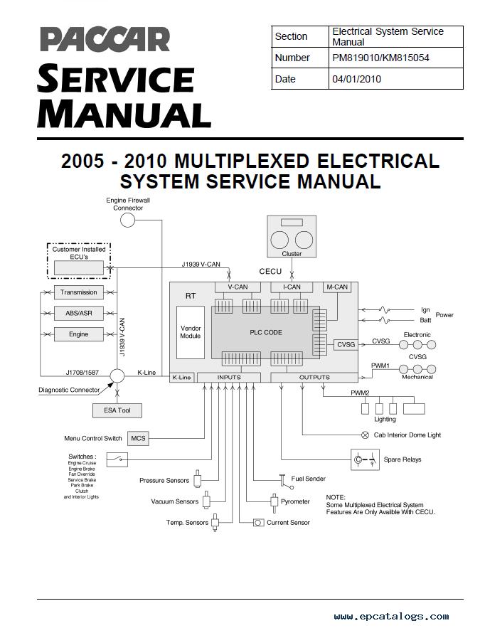 Paccar Multiplexed Electrical System, Kenworth Cecu Wiring Diagram