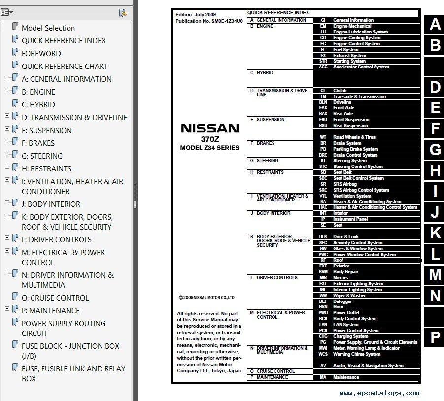 nissan 370z model z34 series 2009 2010 service manual pdf rh epcatalogs com 2009 nissan 370z service manual 2011 Nissan 370Z
