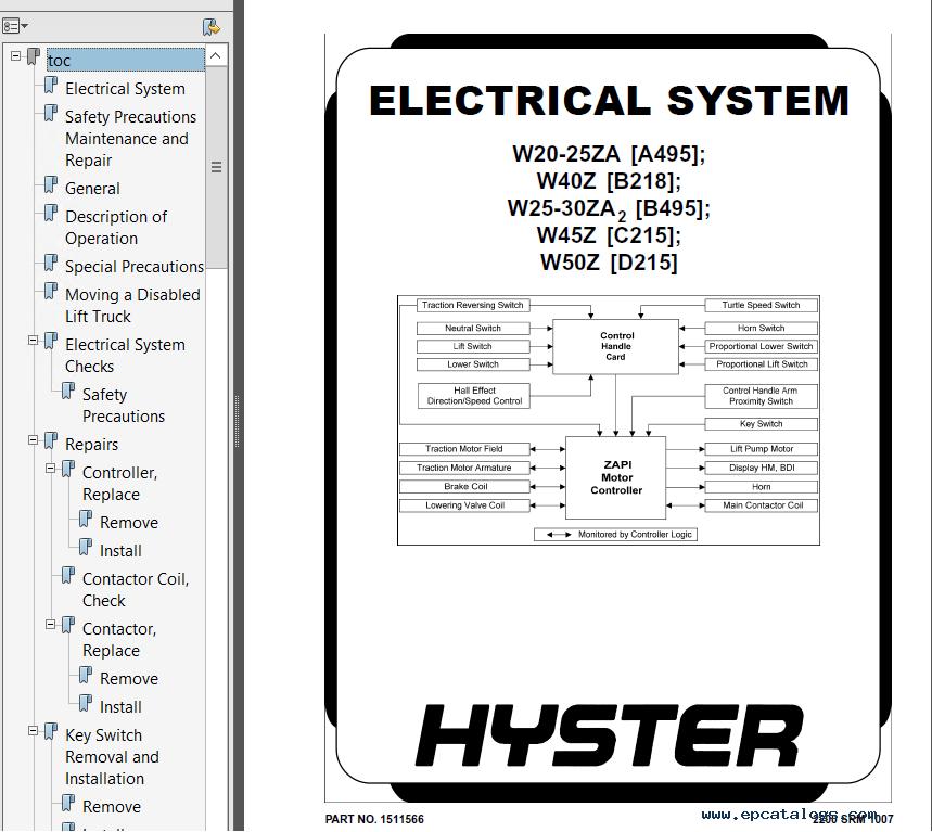 hyster class 3 d215 w50z electric motor hand trucks pdf