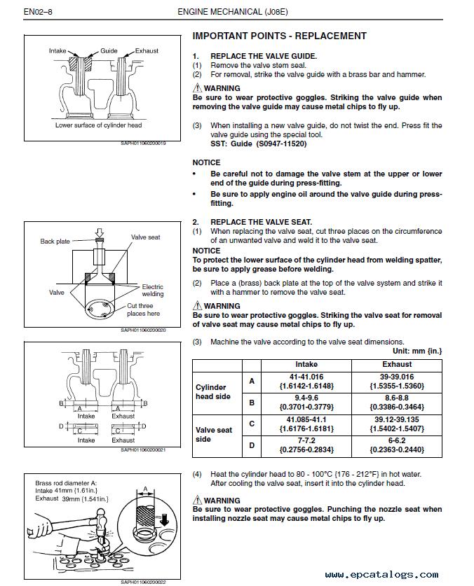 Hino 2018 Trucks 238-358 series + J08E-VB/WU Engine PDF Manuals