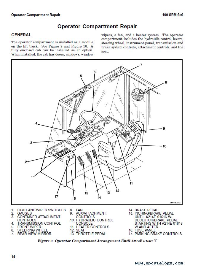 hyster class 5 internal combustion engine trucks pdf manual. Black Bedroom Furniture Sets. Home Design Ideas