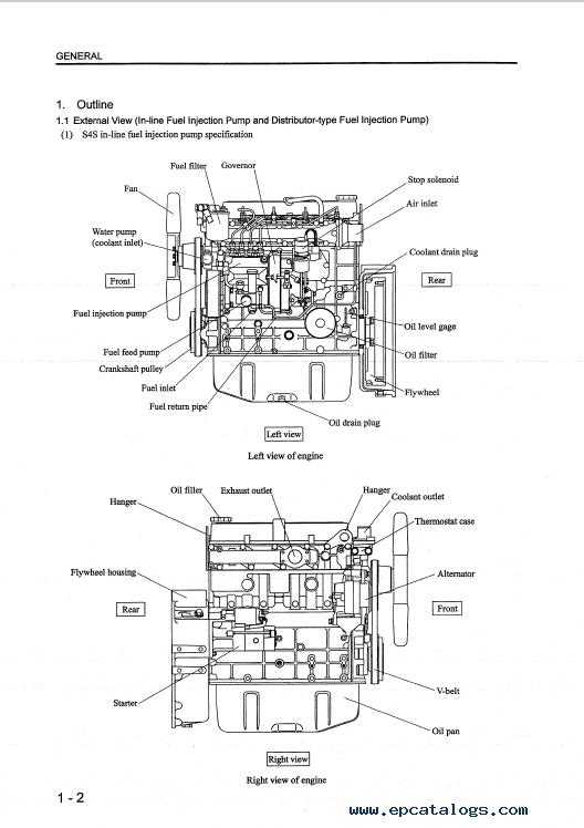Download Mitsubishi Engine S4S/S6S Service Manual PDFEPCATALOGS