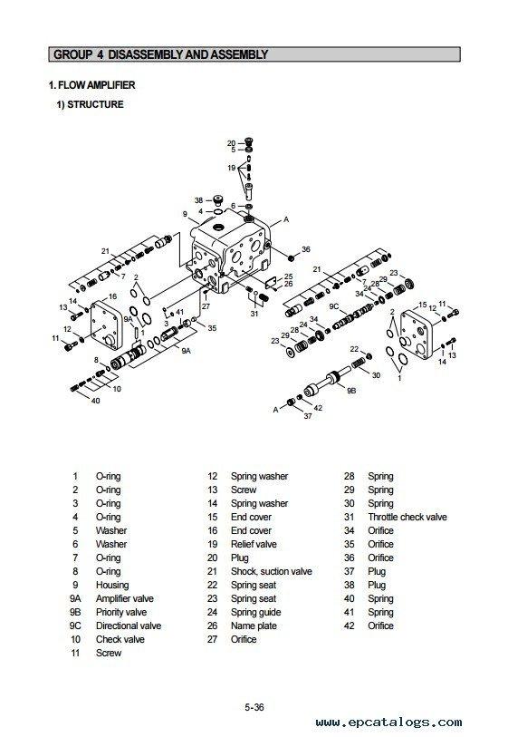 Hyundai Hl770 3 Wheel Loader Service Manual Download Pdf border=