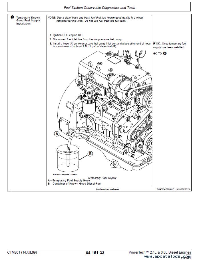 Repair Manual John Deere Powertech 24l 30l Diesel Engines Ctm301 4: John Deere 2 4l Engine Diagram At Outingpk.com
