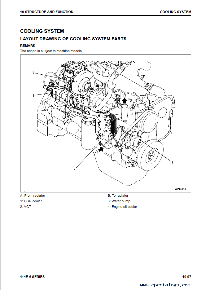 Bb 57 Engine Room: Komatsu Engine 114E-6 Series Shop Manual PDF Download