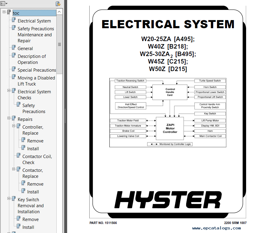 Hyster Class 3 For C215 (W45Z) Electric Motor Hand Trucks PDF Manual