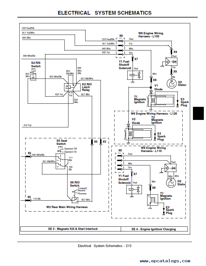 john deere lt155 wiring diagram wiring diagram and schematic orange john deere parts mytractorforum the friendliest john deere lt155 wiring diagram