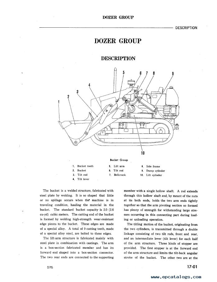 Komatsu Crawler Dozer D75s