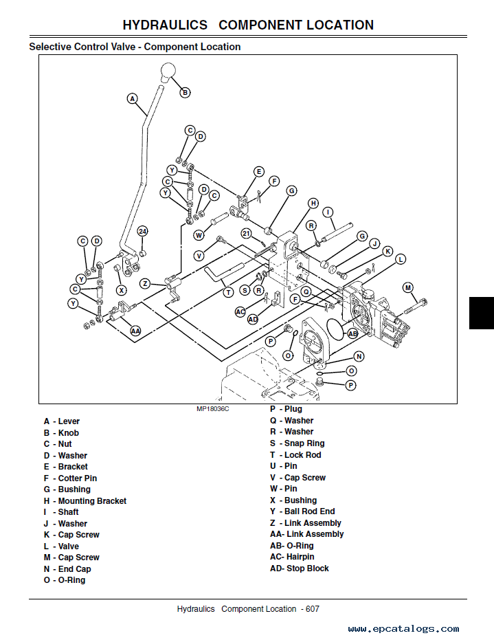 John Deere 4110 4115 Compact Utility Tractors TM1984 PDF