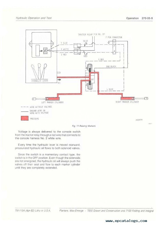 john deere 7000 7100 planters tm1154 technical manual pdf exciting ford 7000 tractor wiring diagram ideas best image wire