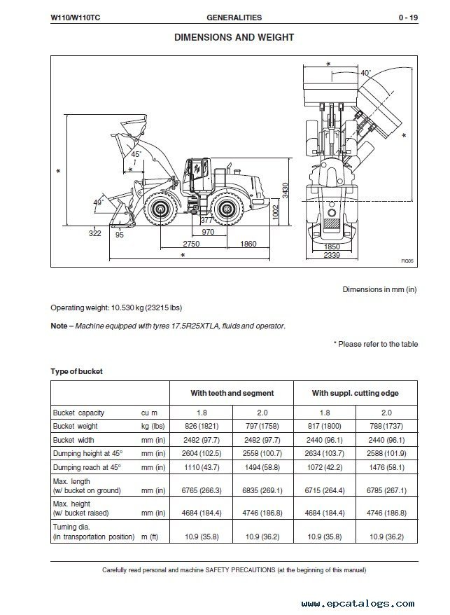 47 2073 00 operating engineers and other construction  electrical circuit  diagrams cb power, tgb atv blade factory manual download pdf, product  distribution