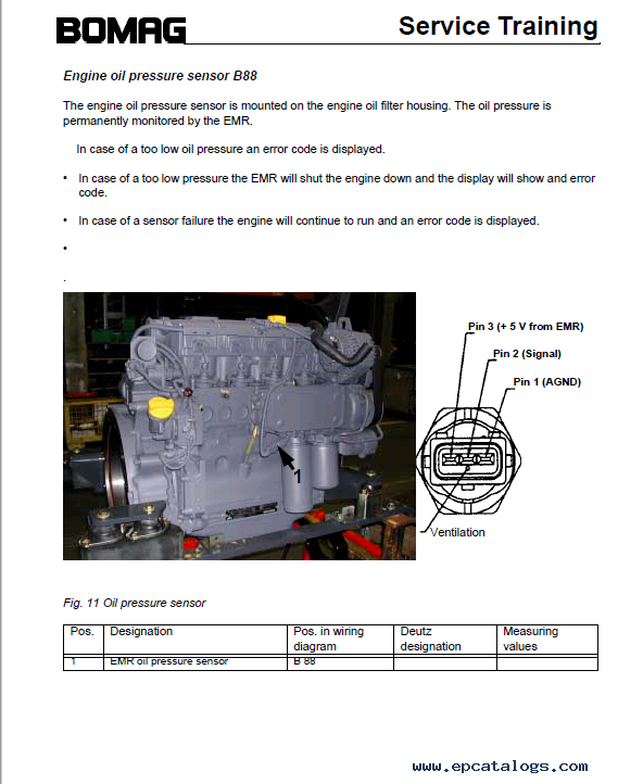 Bomag Bw Bw Dh Bw Pdh Single Drum Roller Service Manual on Bomag Roller Parts Diagram