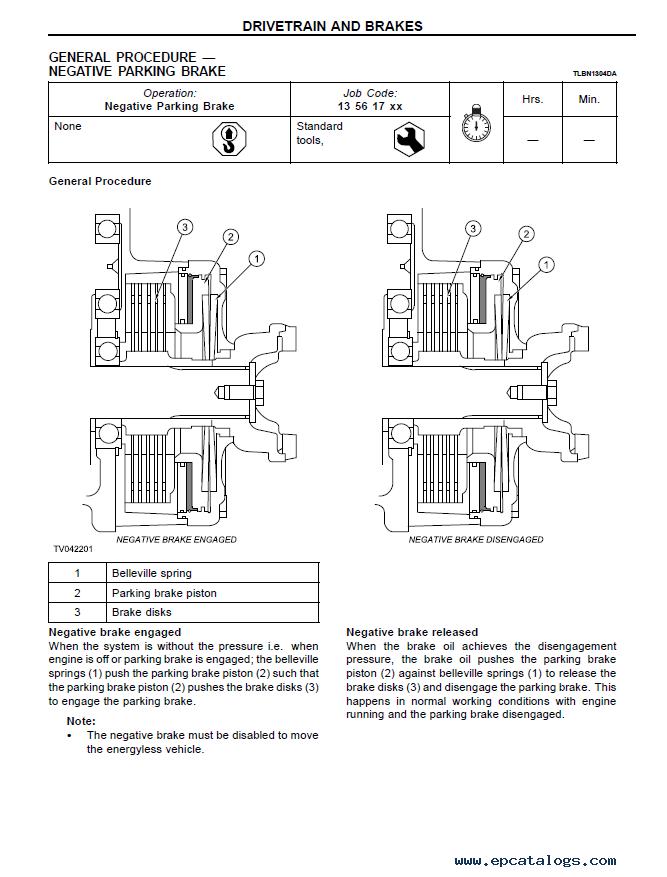 terex tlb840 backhoe loaders maintenance manual and circuit pdf  epcatalogs