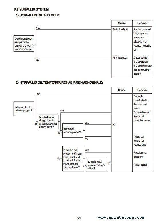 hyundai veloster service manual pdf