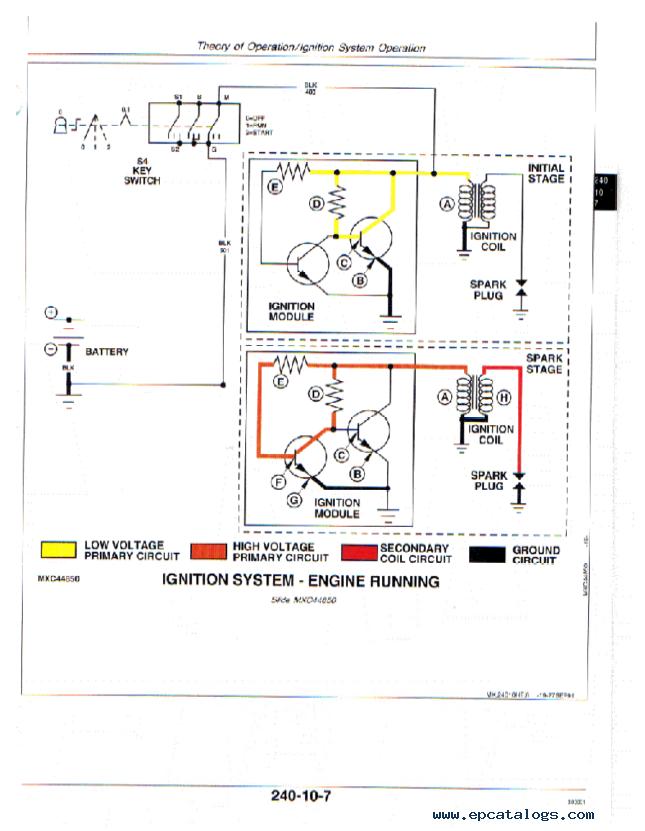 john deere gator 6x4 service manual pdf