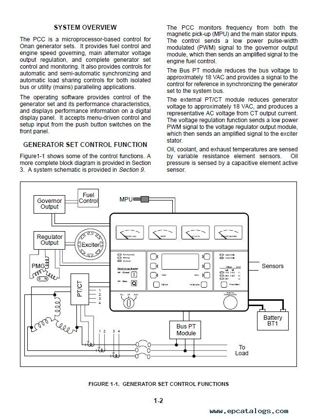 Fg Wilson Control Panel Wiring Diagram All Diagram Schematics