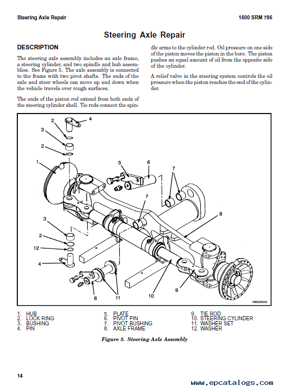 Hyster Class 5 B227 Internal Combustion Engine Trucks Pdf