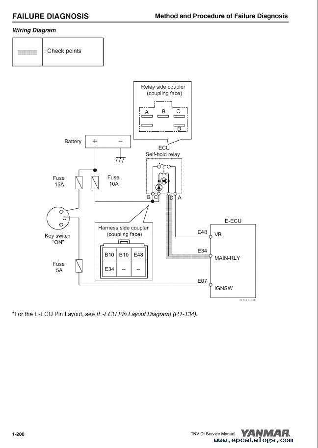 john deere industrial engines tnv yanmar electronic control troubleshooting yanmar 3tnv88 wiring diagram wiring wiring diagram schematic  at soozxer.org