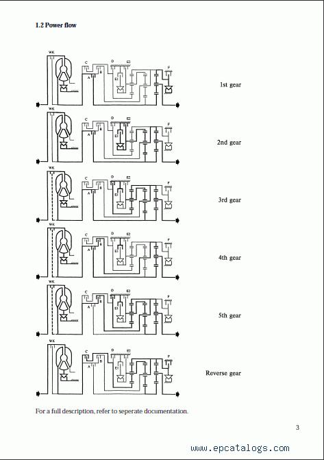Zf 5hp30 Repair Manual Pdf