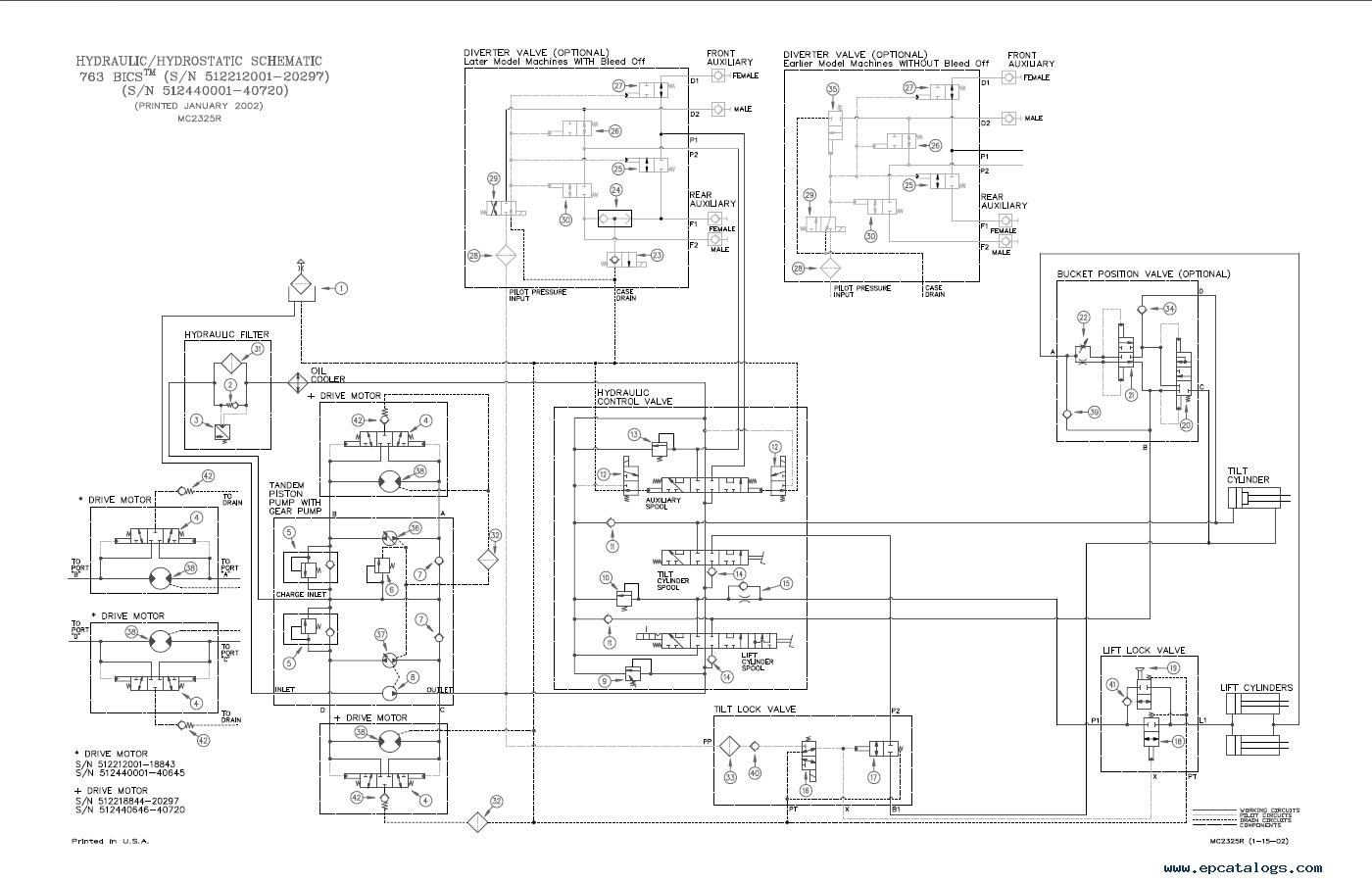 DIAGRAM] 751 Bobcat Wiring Diagram For Valve FULL Version HD Quality For  Valve - RESDIENTDATA.AUBE-SIAE.FR aube-siae.fr