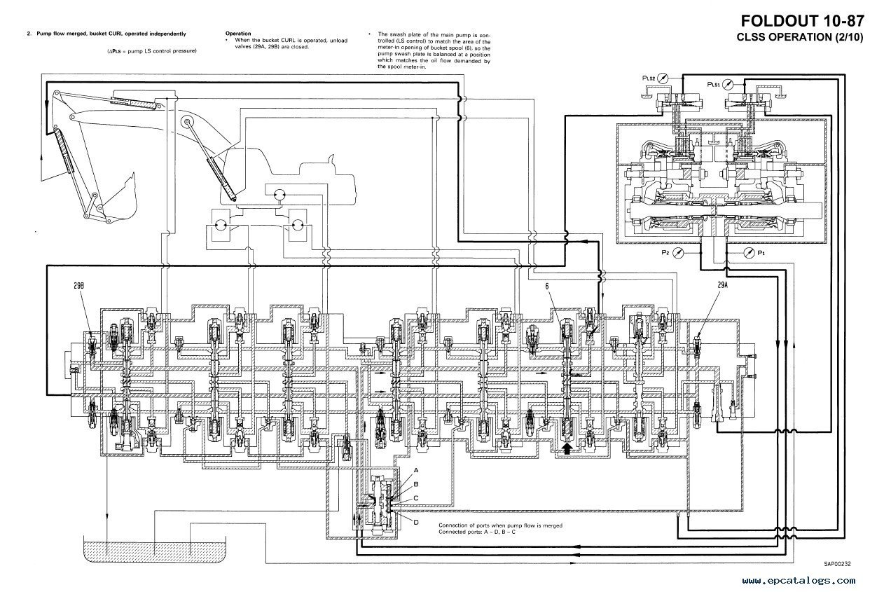 Forklift Wiring Diagrams Daily Update Diagram Komatsu Toyota And Schematics