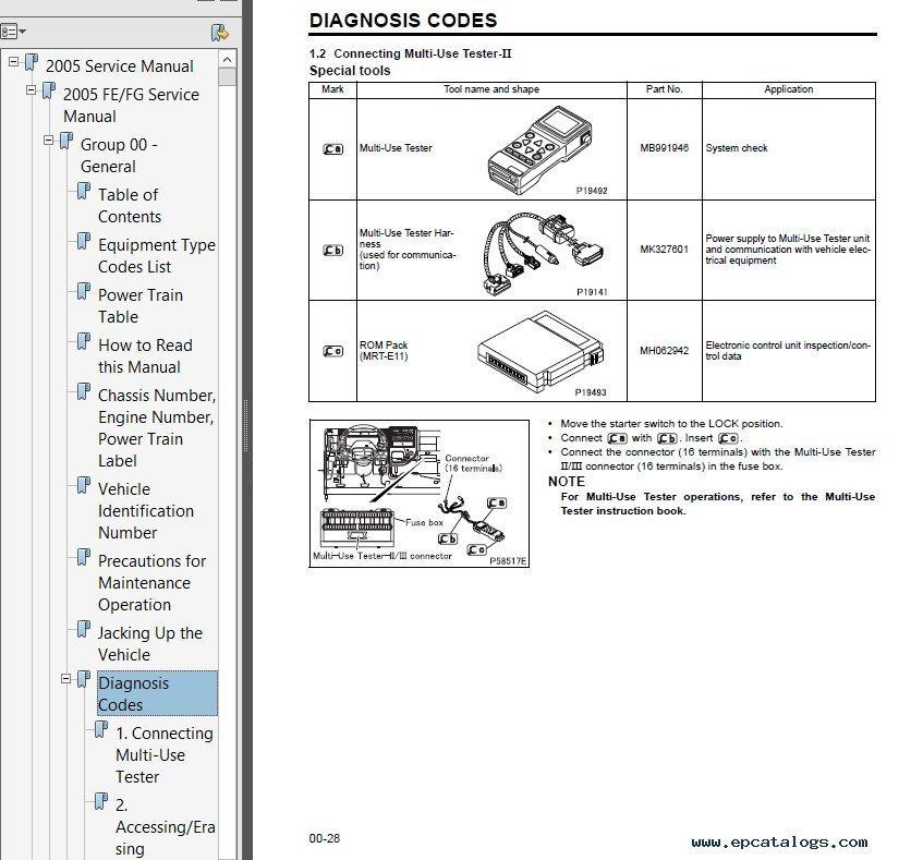 Mitsubishi Engine Codes List