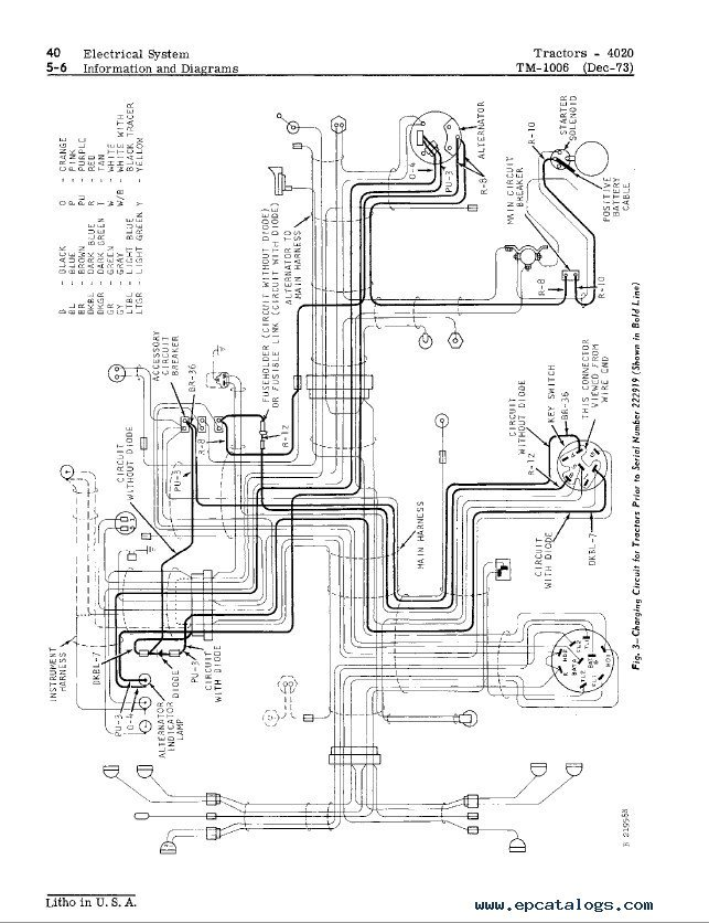 John Deere 4000 Wiring Diagram Wiring Diagram